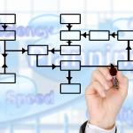 外資系企業人事部の役割と人事制度とは?